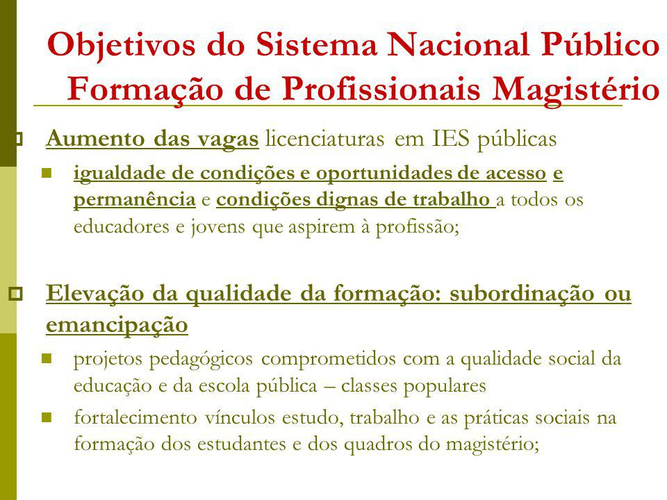 Objetivos do Sistema Nacional Público Formação de Profissionais Magistério Aumento das vagas licenciaturas em IES públicas igualdade de condições e op