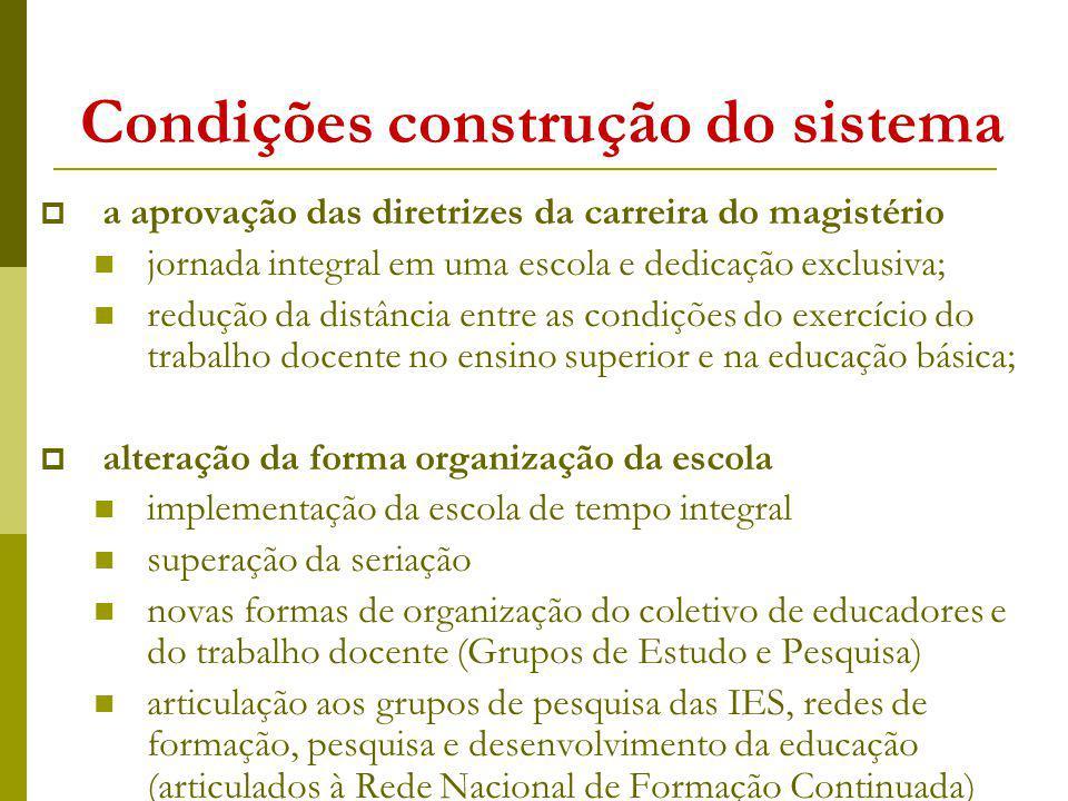 Condições construção do sistema a aprovação das diretrizes da carreira do magistério jornada integral em uma escola e dedicação exclusiva; redução da