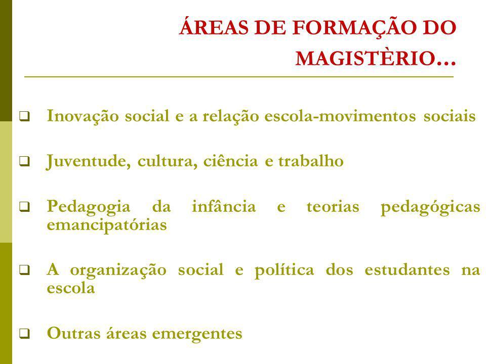 ÁREAS DE FORMAÇÃO DO MAGISTÈRIO... Inovação social e a relação escola-movimentos sociais Juventude, cultura, ciência e trabalho Pedagogia da infância