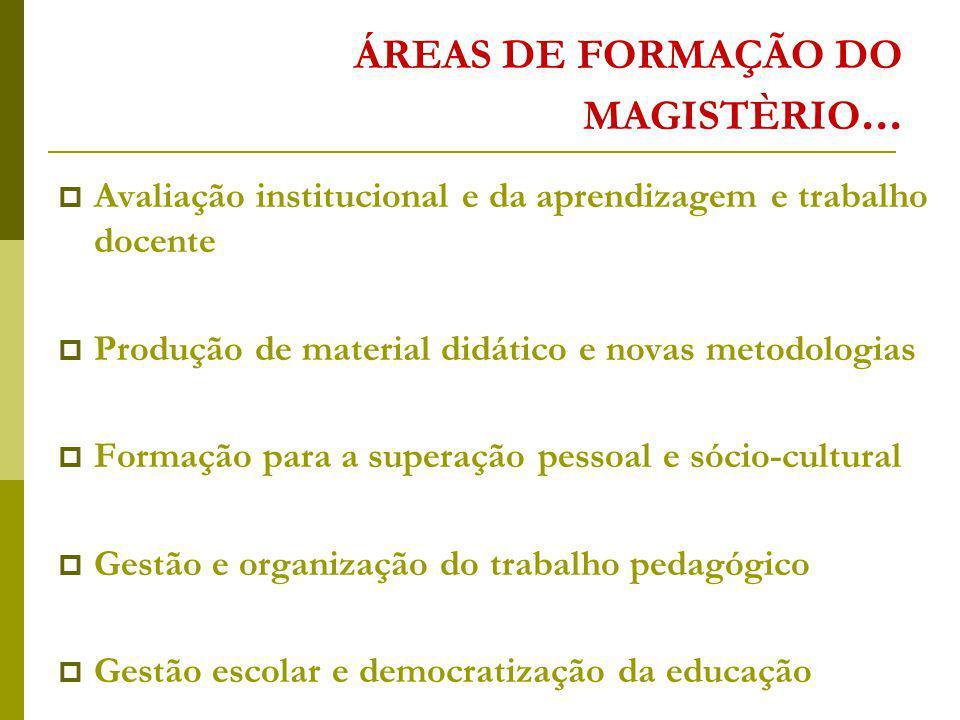 ÁREAS DE FORMAÇÃO DO MAGISTÈRIO... Avaliação institucional e da aprendizagem e trabalho docente Produção de material didático e novas metodologias For