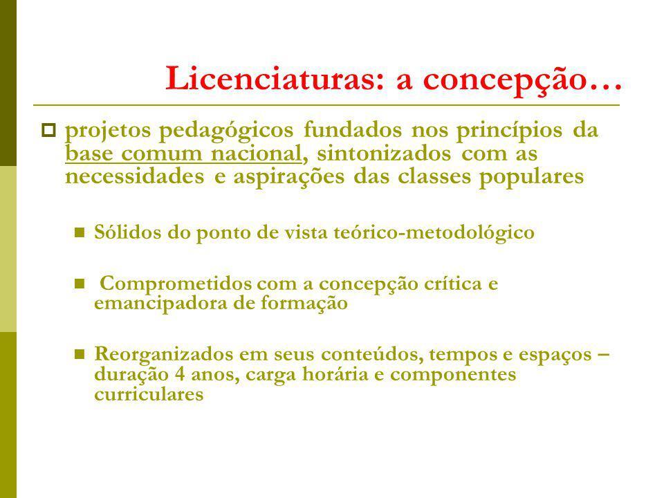 Licenciaturas: a concepção… projetos pedagógicos fundados nos princípios da base comum nacional, sintonizados com as necessidades e aspirações das cla