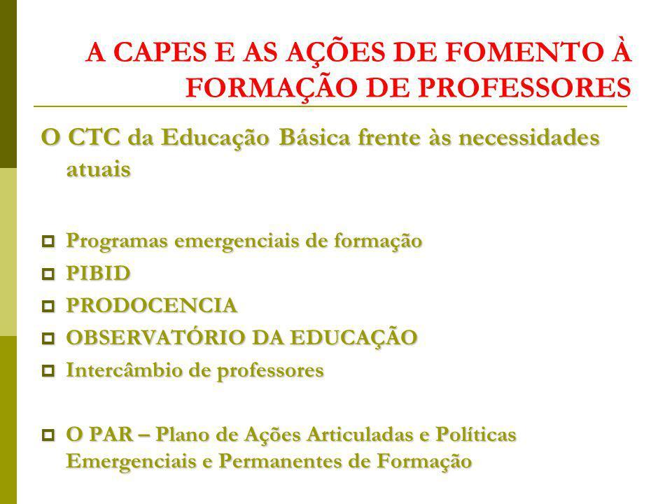 A CAPES E AS AÇÕES DE FOMENTO À FORMAÇÃO DE PROFESSORES O CTC da Educação Básica frente às necessidades atuais Programas emergenciais de formação Prog