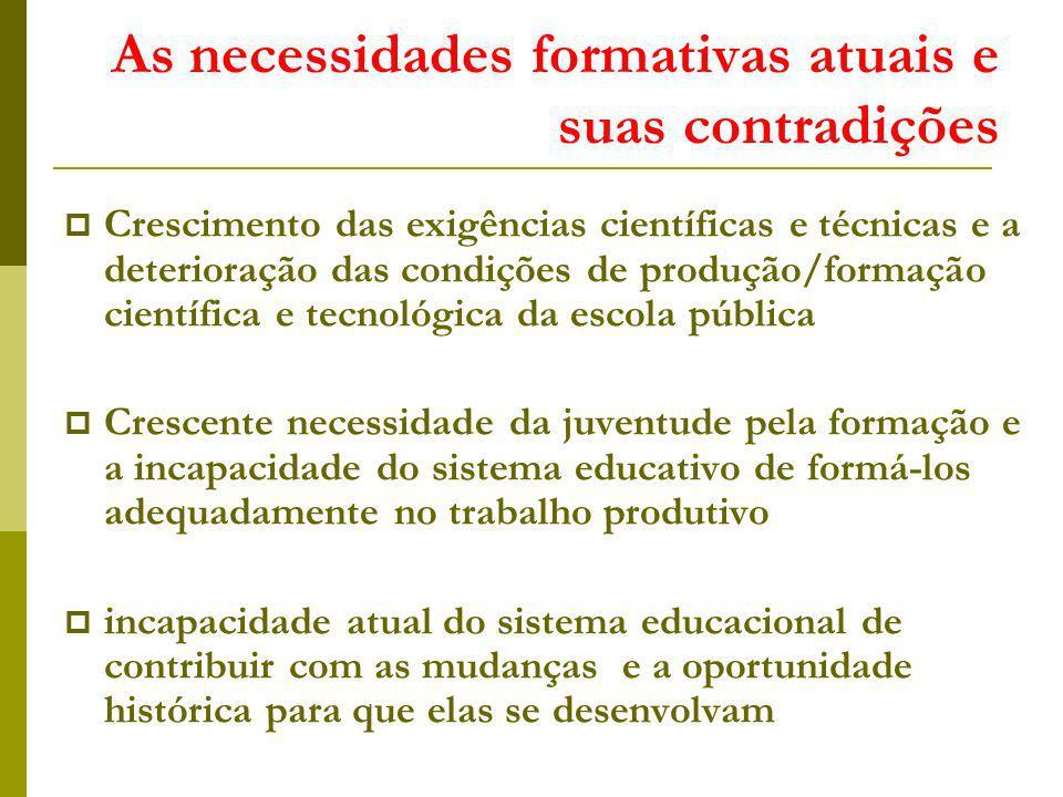 As necessidades formativas atuais e suas contradições Crescimento das exigências científicas e técnicas e a deterioração das condições de produção/for