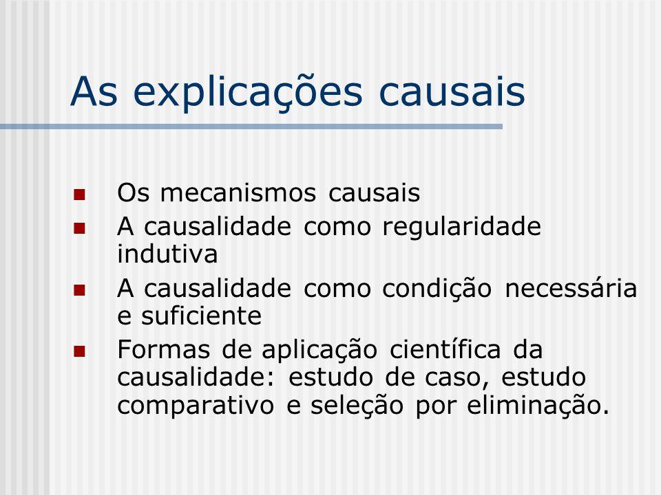 As explicações causais Os mecanismos causais A causalidade como regularidade indutiva A causalidade como condição necessária e suficiente Formas de aplicação científica da causalidade: estudo de caso, estudo comparativo e seleção por eliminação.