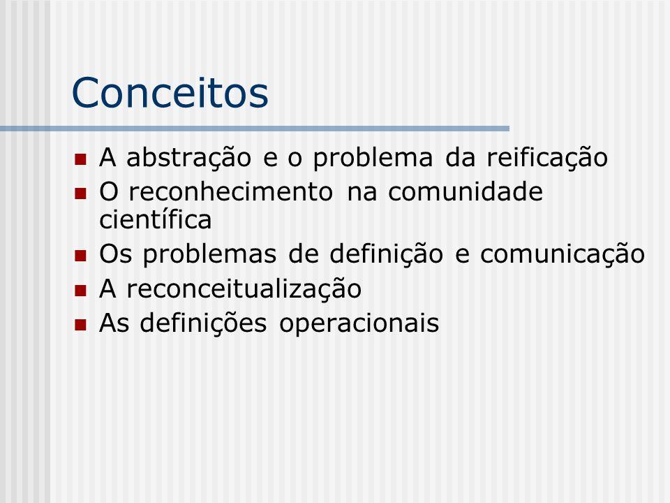 Conceitos A abstração e o problema da reificação O reconhecimento na comunidade científica Os problemas de definição e comunicação A reconceitualização As definições operacionais
