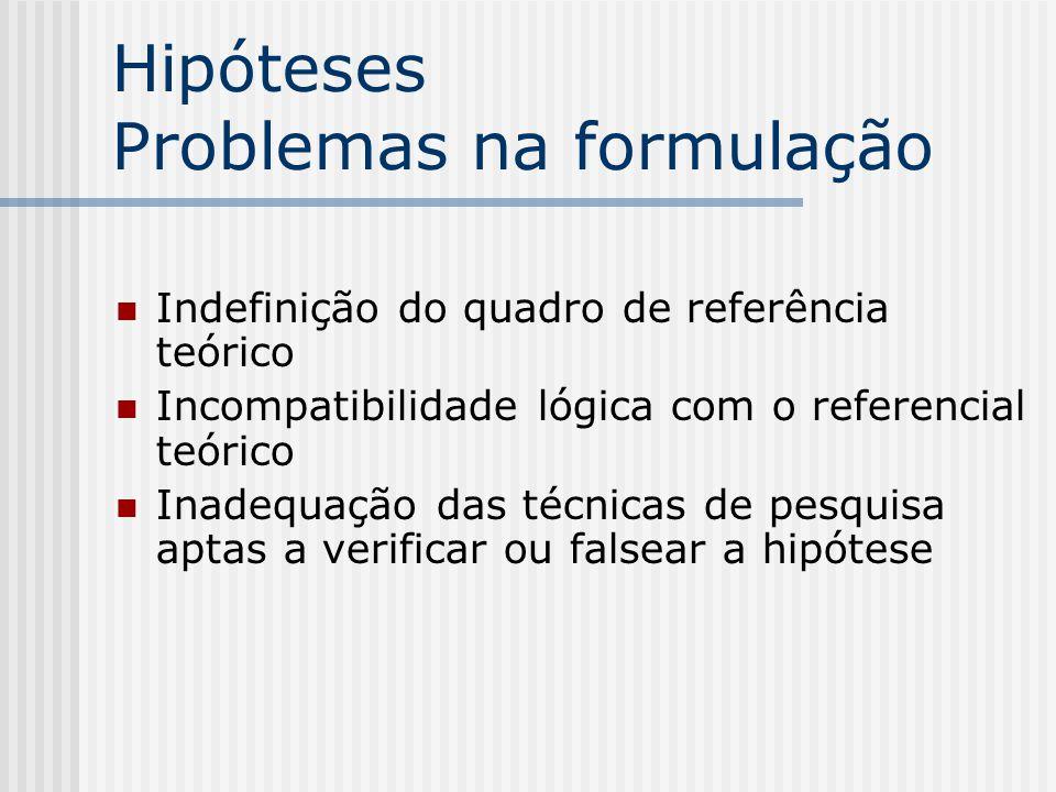Hipóteses Problemas na formulação Indefinição do quadro de referência teórico Incompatibilidade lógica com o referencial teórico Inadequação das técnicas de pesquisa aptas a verificar ou falsear a hipótese