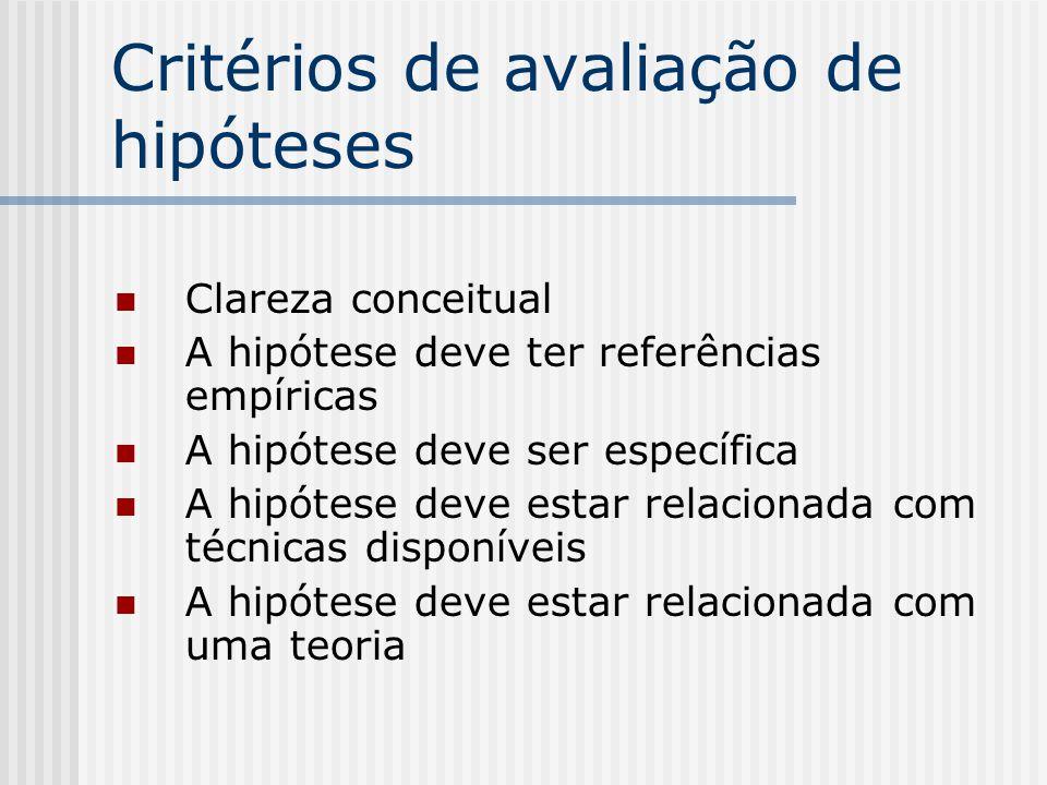Critérios de avaliação de hipóteses Clareza conceitual A hipótese deve ter referências empíricas A hipótese deve ser específica A hipótese deve estar relacionada com técnicas disponíveis A hipótese deve estar relacionada com uma teoria
