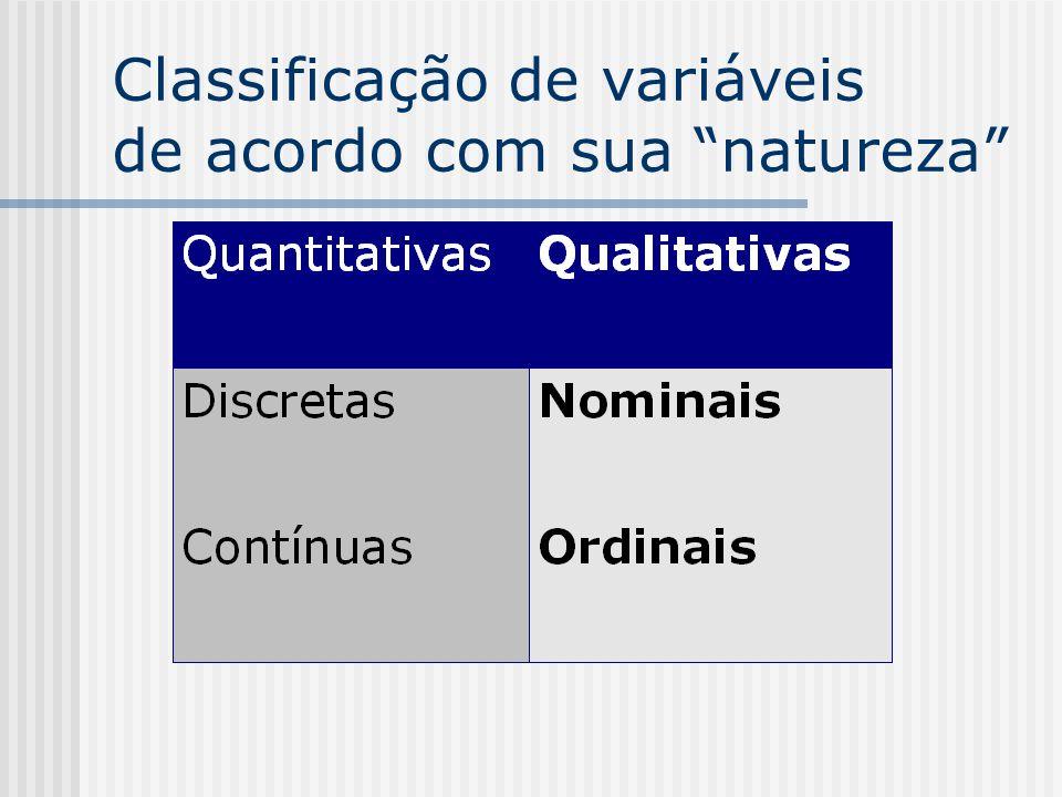 Classificação de variáveis de acordo com sua natureza