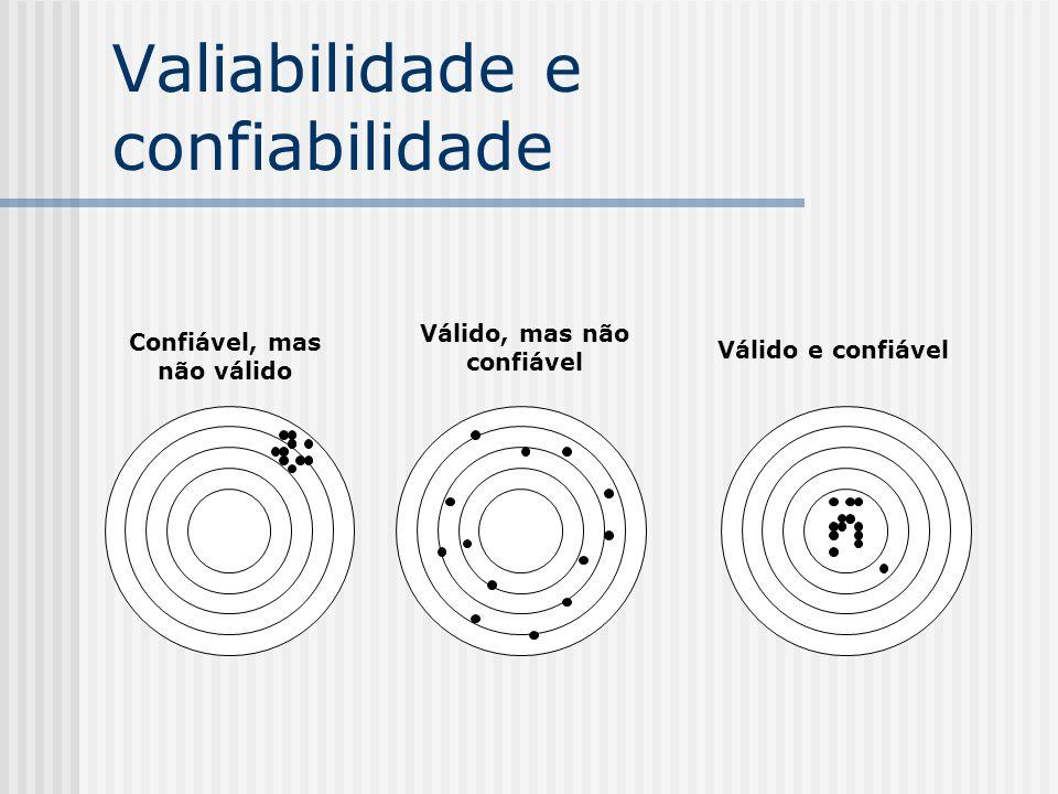 Valiabilidade e confiabilidade Confiável, mas não válido Válido, mas não confiável Válido e confiável