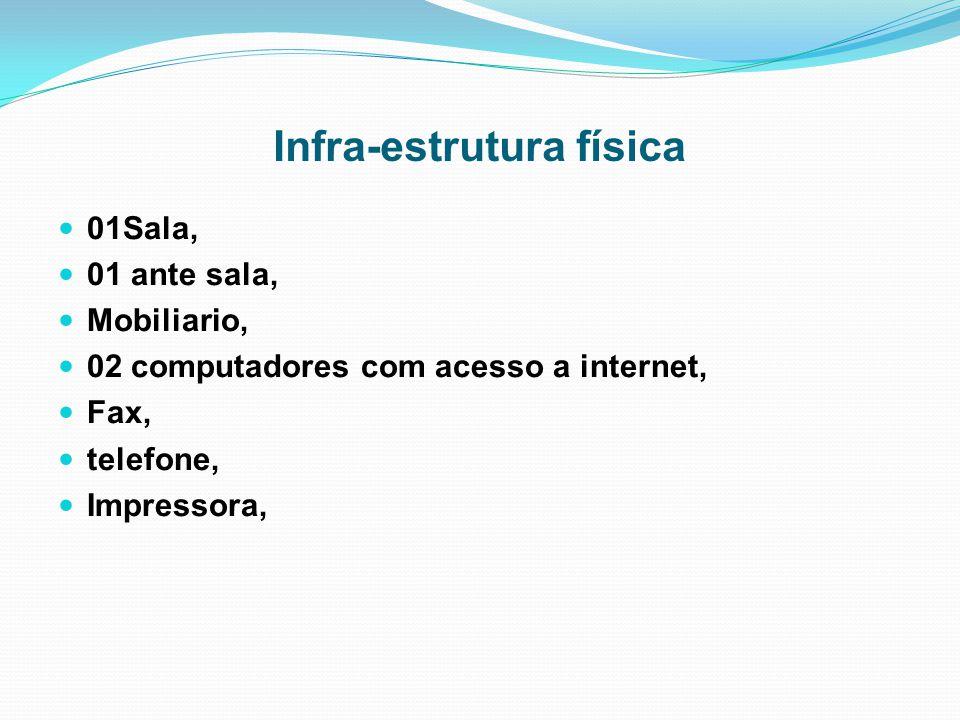 Infra-estrutura física 01Sala, 01 ante sala, Mobiliario, 02 computadores com acesso a internet, Fax, telefone, Impressora,