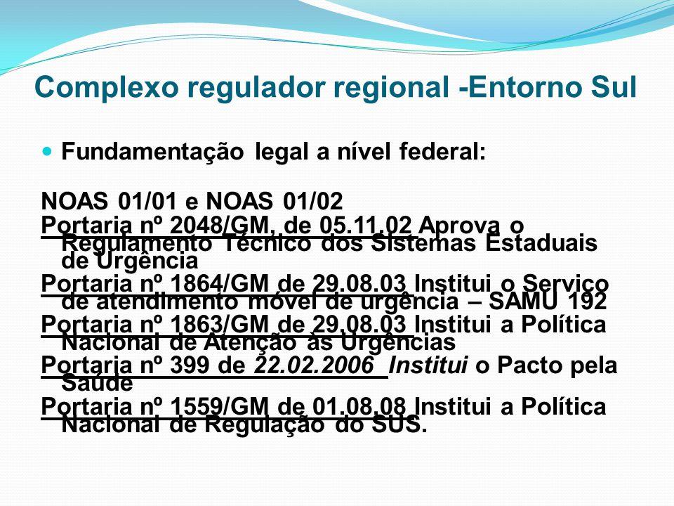 Complexo regulador regional -Entorno Sul Fundamentação legal a nível federal: NOAS 01/01 e NOAS 01/02 Portaria nº 2048/GM, de 05.11.02 Aprova o Regula