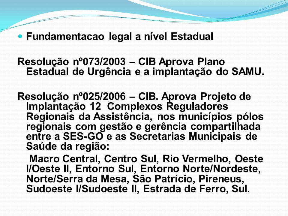 Fundamentacao legal a nível Estadual Resolução nº073/2003 – CIB Aprova Plano Estadual de Urgência e a implantação do SAMU. Resolução nº025/2006 – CIB.