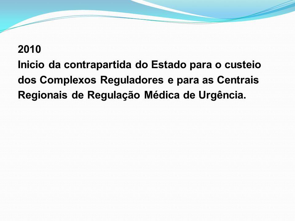 2010 Inicio da contrapartida do Estado para o custeio dos Complexos Reguladores e para as Centrais Regionais de Regulação Médica de Urgência.