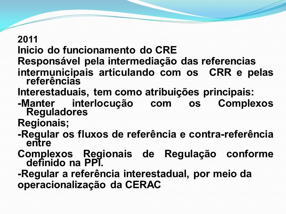 2011 Inicio do funcionamento do CRE Responsável pela intermediação das referencias intermunicipais articulando com os CRR e pelas referências Interest