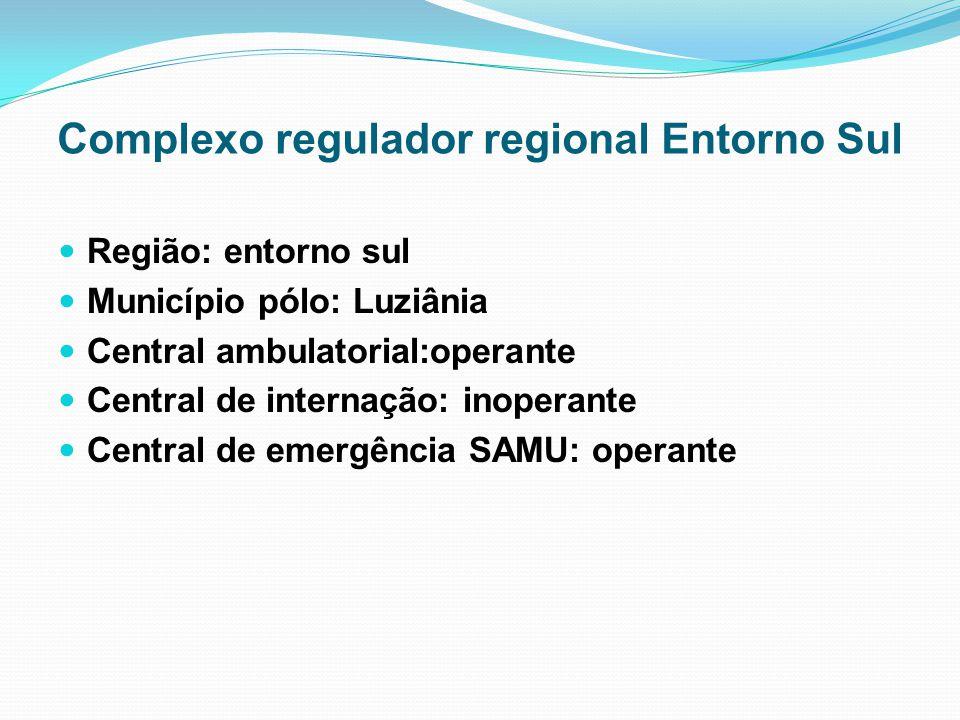 Complexo regulador regional Entorno Sul Região: entorno sul Município pólo: Luziânia Central ambulatorial:operante Central de internação: inoperante C
