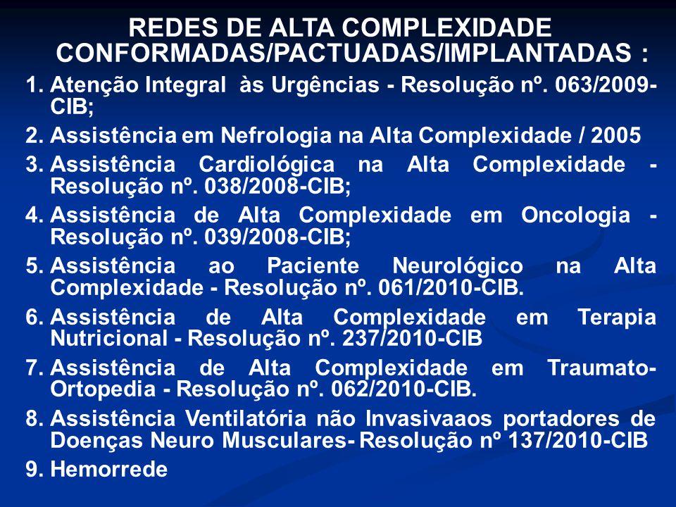 REDES DE ALTA COMPLEXIDADE CONFORMADAS/PACTUADAS/IMPLANTADAS : 1.Atenção Integral às Urgências - Resolução nº.
