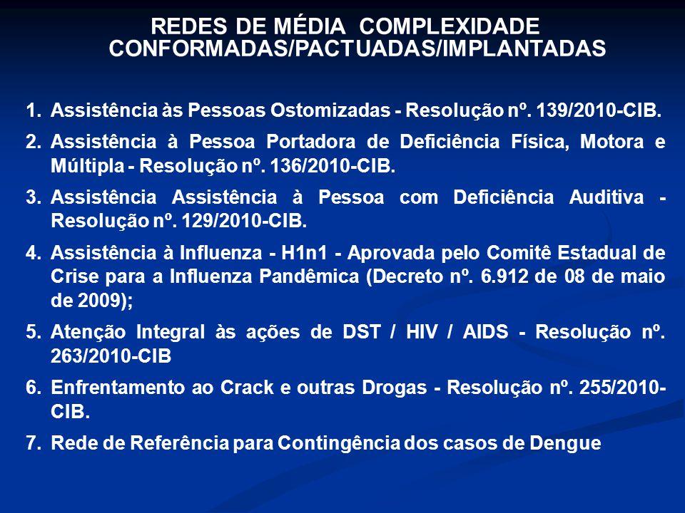 REDES DE MÉDIA COMPLEXIDADE CONFORMADAS/PACTUADAS/IMPLANTADAS 1.Assistência às Pessoas Ostomizadas - Resolução nº.