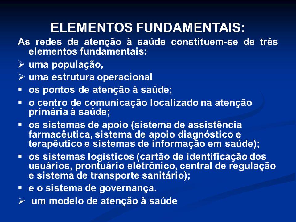 ELEMENTOS FUNDAMENTAIS: As redes de atenção à saúde constituem-se de três elementos fundamentais: uma população, uma estrutura operacional os pontos de atenção à saúde; o centro de comunicação localizado na atenção primária à saúde; os sistemas de apoio (sistema de assistência farmacêutica, sistema de apoio diagnóstico e terapêutico e sistemas de informação em saúde); os sistemas logísticos (cartão de identificação dos usuários, prontuário eletrônico, central de regulação e sistema de transporte sanitário); e o sistema de governança.