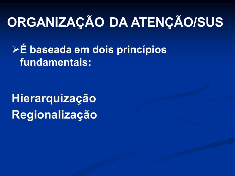ORGANIZAÇÃO DA ATENÇÃO/SUS É baseada em dois princípios fundamentais: Hierarquização Regionalização