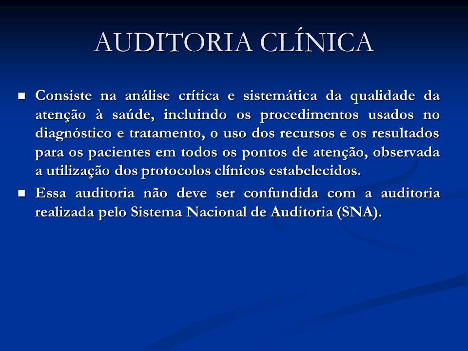 AUDITORIA CLÍNICA Consiste na análise crítica e sistemática da qualidade da atenção à saúde, incluindo os procedimentos usados no diagnóstico e tratamento, o uso dos recursos e os resultados para os pacientes em todos os pontos de atenção, observada a utilização dos protocolos clínicos estabelecidos.
