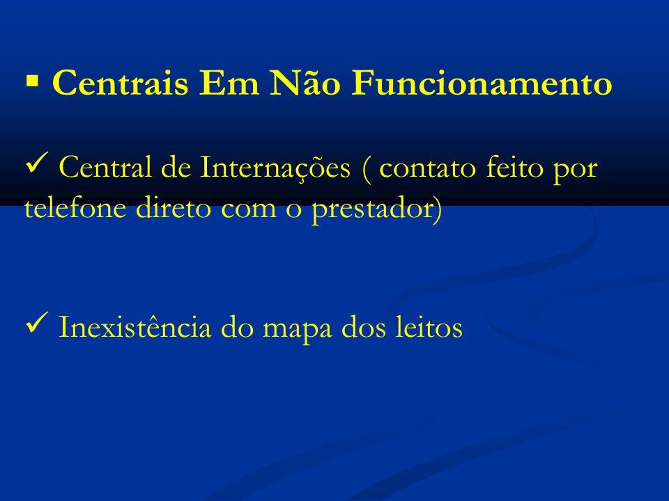 Centrais Em Não Funcionamento Central de Internações ( contato feito por telefone direto com o prestador) Inexistência do mapa dos leitos