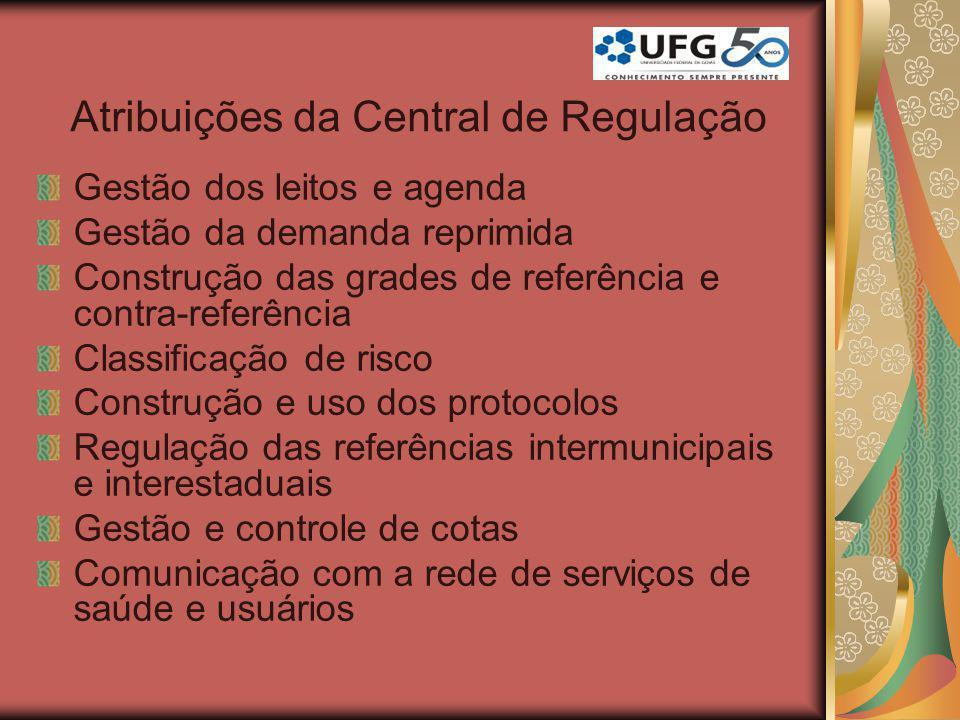 Atribuições da Central de Regulação Gestão dos leitos e agenda Gestão da demanda reprimida Construção das grades de referência e contra-referência Cla