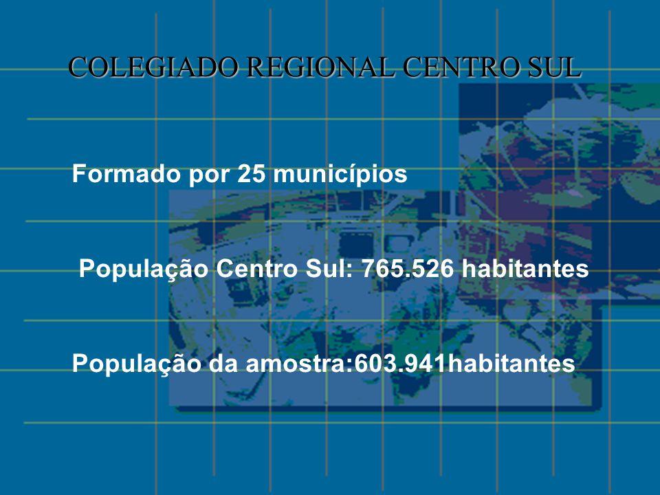 COLEGIADO REGIONAL CENTRO SUL Formado por 25 municípios População Centro Sul: 765.526 habitantes População da amostra:603.941habitantes