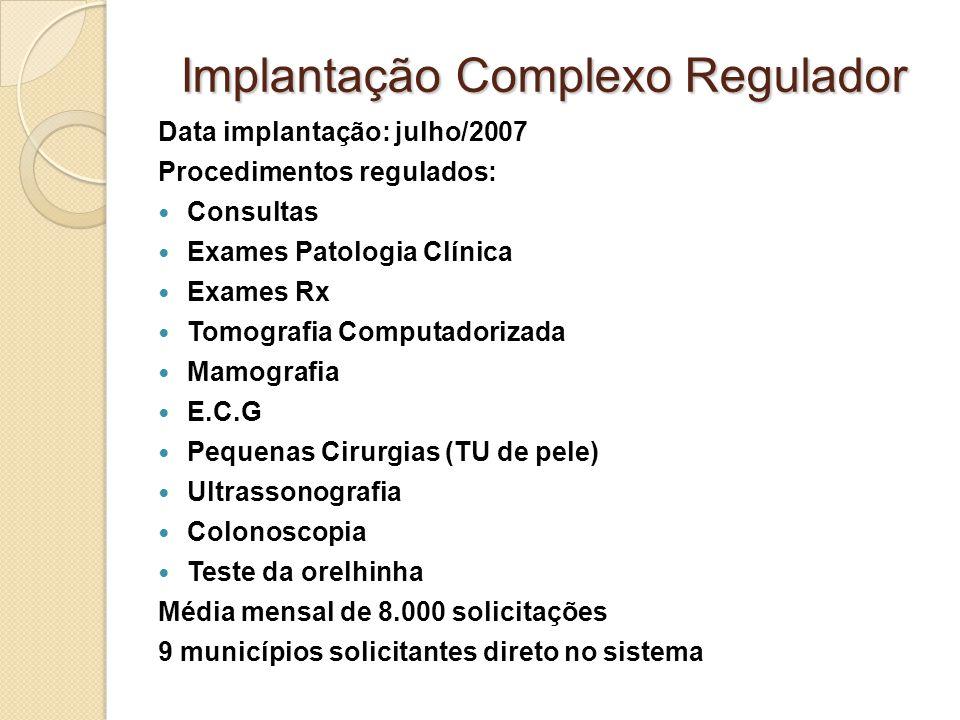 Implantação Complexo Regulador Data implantação: julho/2007 Procedimentos regulados: Consultas Exames Patologia Clínica Exames Rx Tomografia Computado