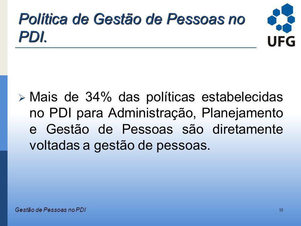 Política de Gestão de Pessoas no PDI. Mais de 34% das políticas estabelecidas no PDI para Administração, Planejamento e Gestão de Pessoas são diretame