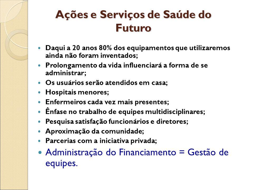 Ações e Serviços de Saúde do Futuro Daqui a 20 anos 80% dos equipamentos que utilizaremos ainda não foram inventados; Prolongamento da vida influenciará a forma de se administrar; Os usuários serão atendidos em casa; Hospitais menores; Enfermeiros cada vez mais presentes; Ênfase no trabalho de equipes multidisciplinares; Pesquisa satisfação funcionários e diretores; Aproximação da comunidade; Parcerias com a iniciativa privada; Administração do Financiamento = Gestão de equipes.