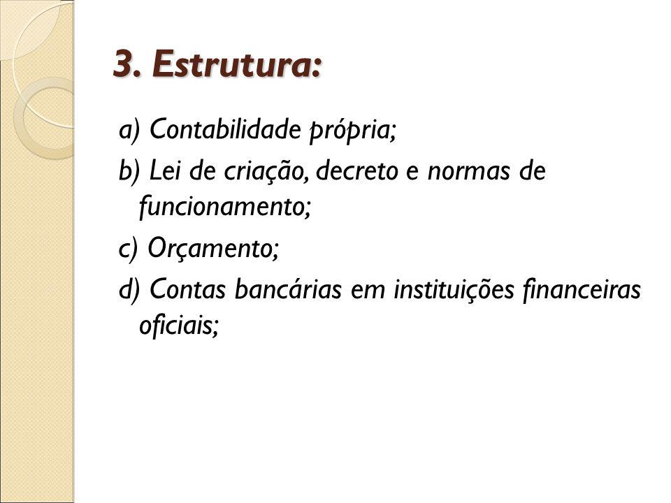 3. Estrutura: a) Contabilidade própria; b) Lei de criação, decreto e normas de funcionamento; c) Orçamento; d) Contas bancárias em instituições financ