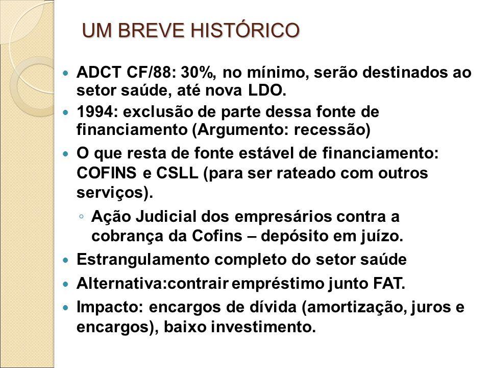 UM BREVE HISTÓRICO ADCT CF/88: 30%, no mínimo, serão destinados ao setor saúde, até nova LDO.