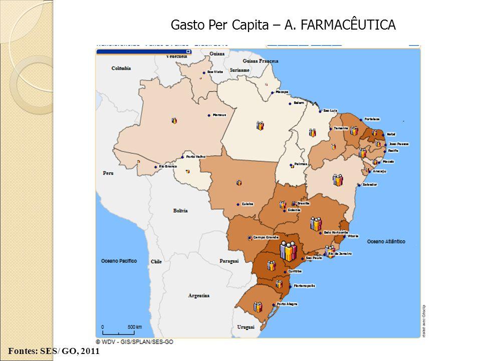 Gasto Per Capita – A. FARMACÊUTICA Fontes: SES/ GO, 2011