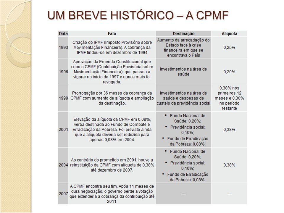 UM BREVE HISTÓRICO – A CPMF