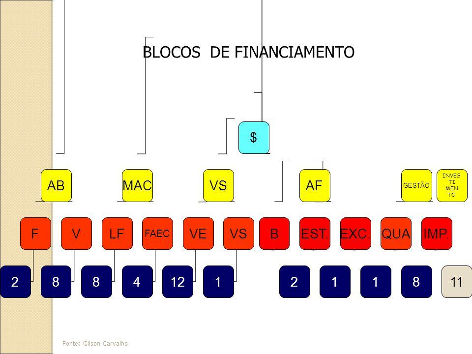$ ABMACVS LF AF GESTÃO FV FAEC VEVSBEST.EXC.QUA 28841212118 IMP.