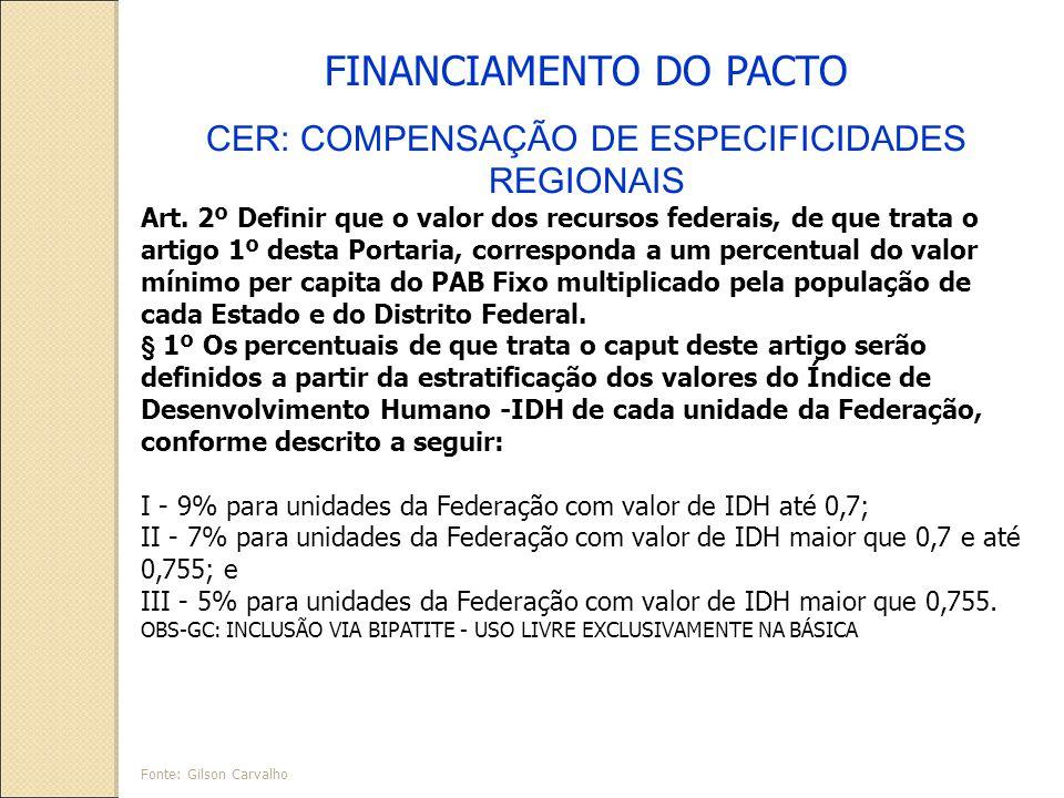 FINANCIAMENTO DO PACTO CER: COMPENSAÇÃO DE ESPECIFICIDADES REGIONAIS Art.