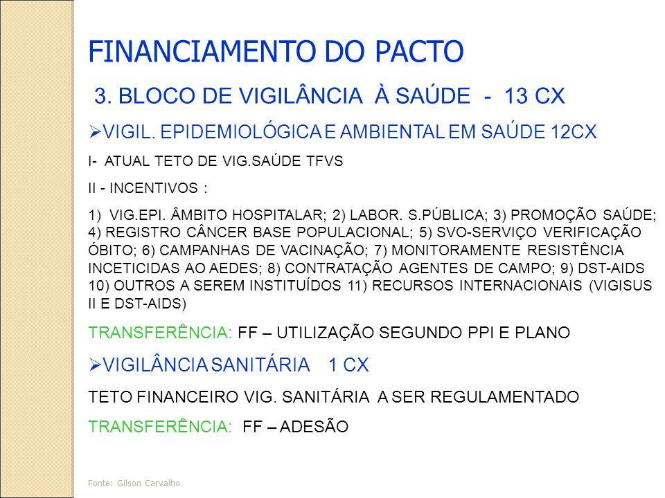 FINANCIAMENTO DO PACTO 3. BLOCO DE VIGILÂNCIA À SAÚDE - 13 CX VIGIL.