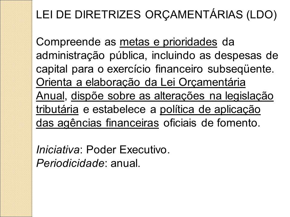 LEI DE DIRETRIZES ORÇAMENTÁRIAS (LDO) Compreende as metas e prioridades da administração pública, incluindo as despesas de capital para o exercício financeiro subseqüente.
