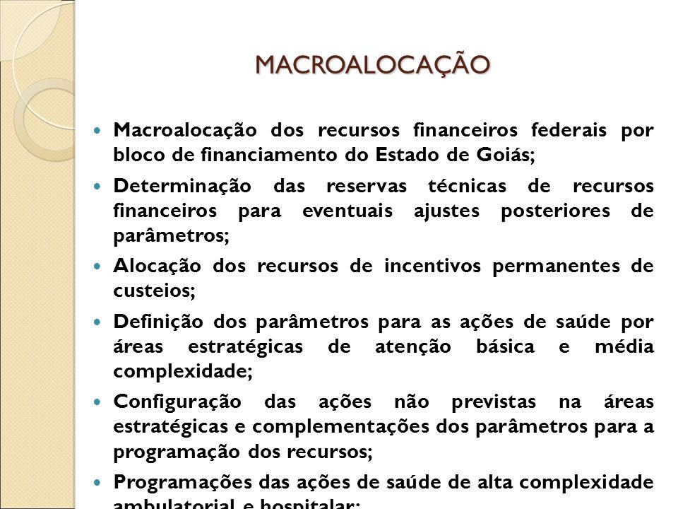 MACROALOCAÇÃO Macroalocação dos recursos financeiros federais por bloco de financiamento do Estado de Goiás; Determinação das reservas técnicas de recursos financeiros para eventuais ajustes posteriores de parâmetros; Alocação dos recursos de incentivos permanentes de custeios; Definição dos parâmetros para as ações de saúde por áreas estratégicas de atenção básica e média complexidade; Configuração das ações não previstas na áreas estratégicas e complementações dos parâmetros para a programação dos recursos; Programações das ações de saúde de alta complexidade ambulatorial e hospitalar;