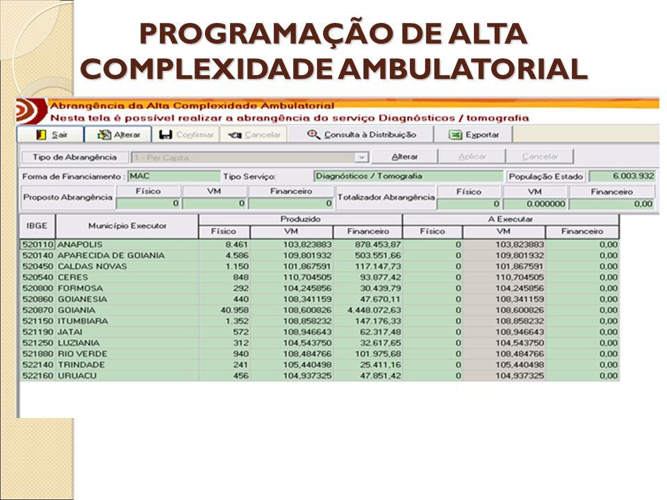 PROGRAMAÇÃO DE ALTA COMPLEXIDADE AMBULATORIAL