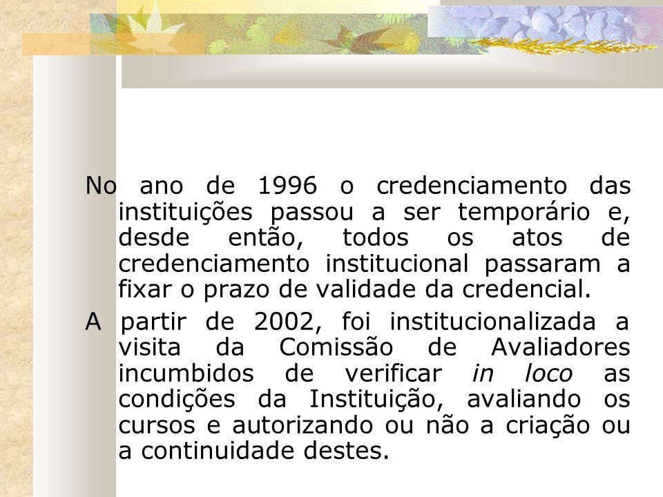 No ano de 1996 o credenciamento das instituições passou a ser temporário e, desde então, todos os atos de credenciamento institucional passaram a fixa
