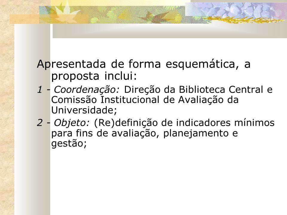 Apresentada de forma esquemática, a proposta inclui: 1 - Coordenação: Direção da Biblioteca Central e Comissão Institucional de Avaliação da Universid