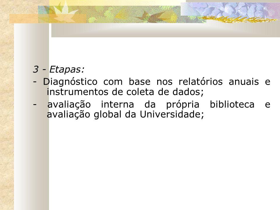 3 - Etapas: - Diagnóstico com base nos relatórios anuais e instrumentos de coleta de dados; - avaliação interna da própria biblioteca e avaliação glob