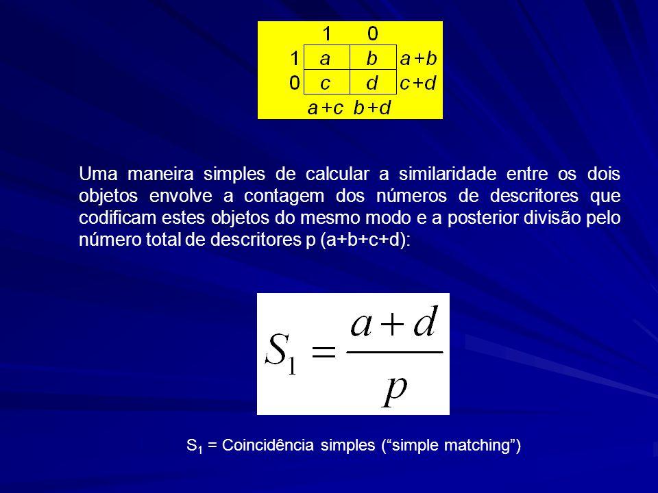Uma maneira simples de calcular a similaridade entre os dois objetos envolve a contagem dos números de descritores que codificam estes objetos do mesmo modo e a posterior divisão pelo número total de descritores p (a+b+c+d): S 1 = Coincidência simples (simple matching)
