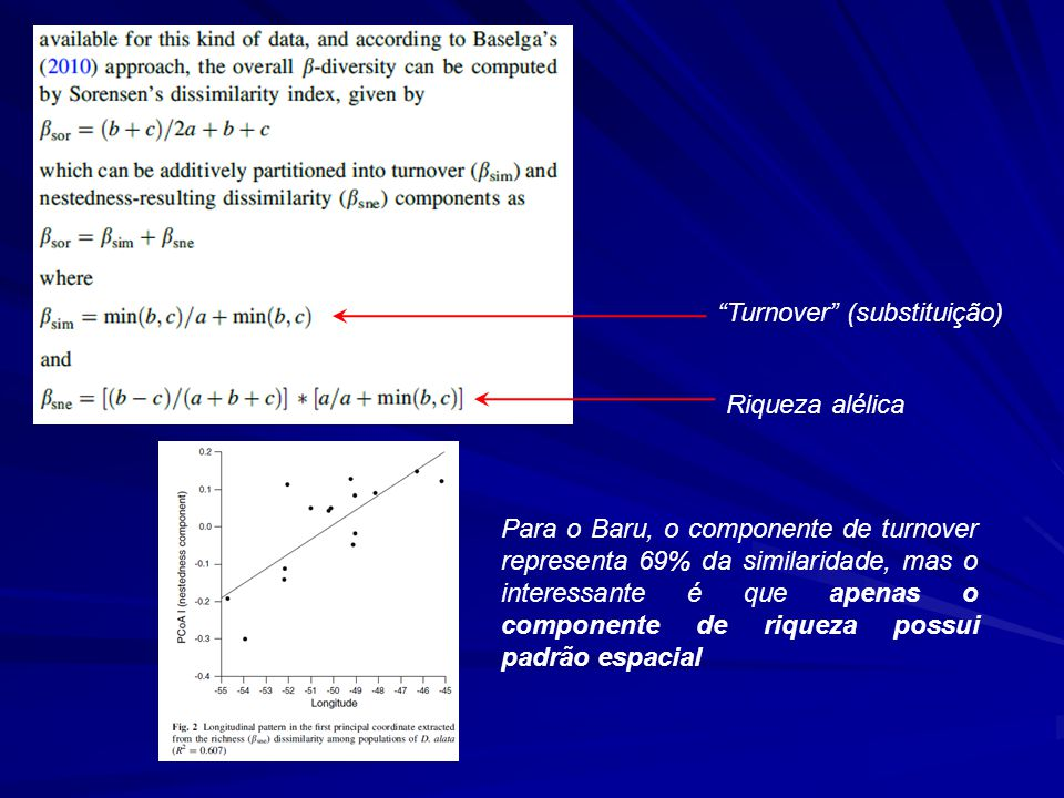 Turnover (substituição) Riqueza alélica Para o Baru, o componente de turnover representa 69% da similaridade, mas o interessante é que apenas o componente de riqueza possui padrão espacial