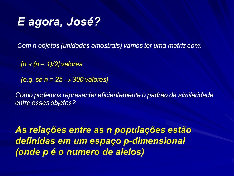 [n (n – 1)/2] valores (e.g.se n = 25 300 valores) E agora, José.