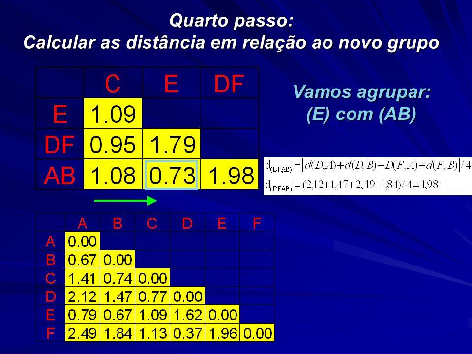 Quarto passo: Calcular as distância em relação ao novo grupo Vamos agrupar: (E) com (AB)