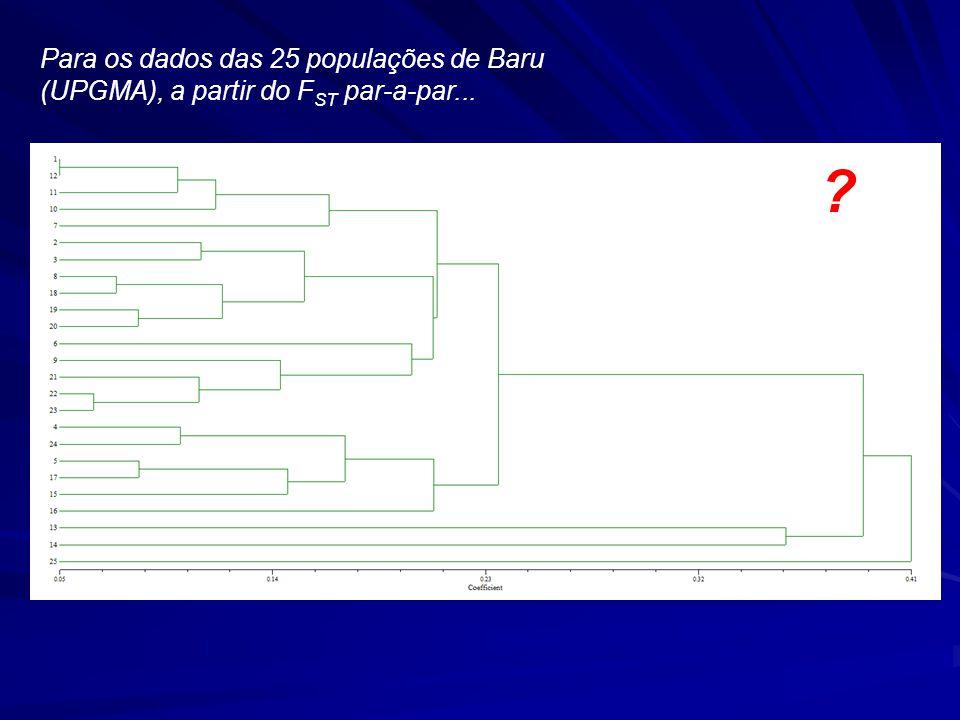 Para os dados das 25 populações de Baru (UPGMA), a partir do F ST par-a-par... ?