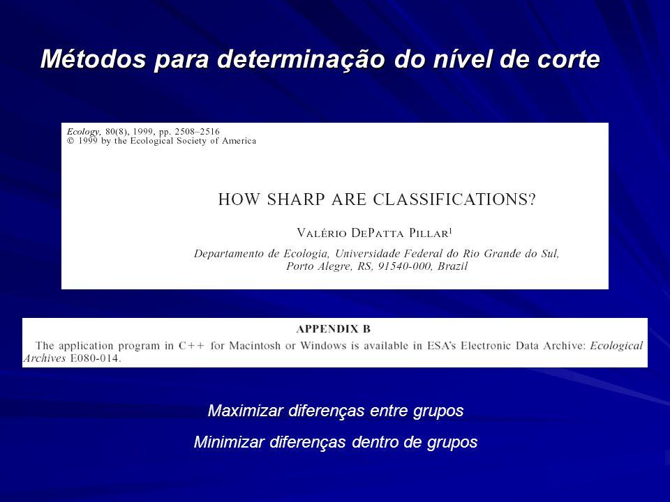 Métodos para determinação do nível de corte Maximizar diferenças entre grupos Minimizar diferenças dentro de grupos