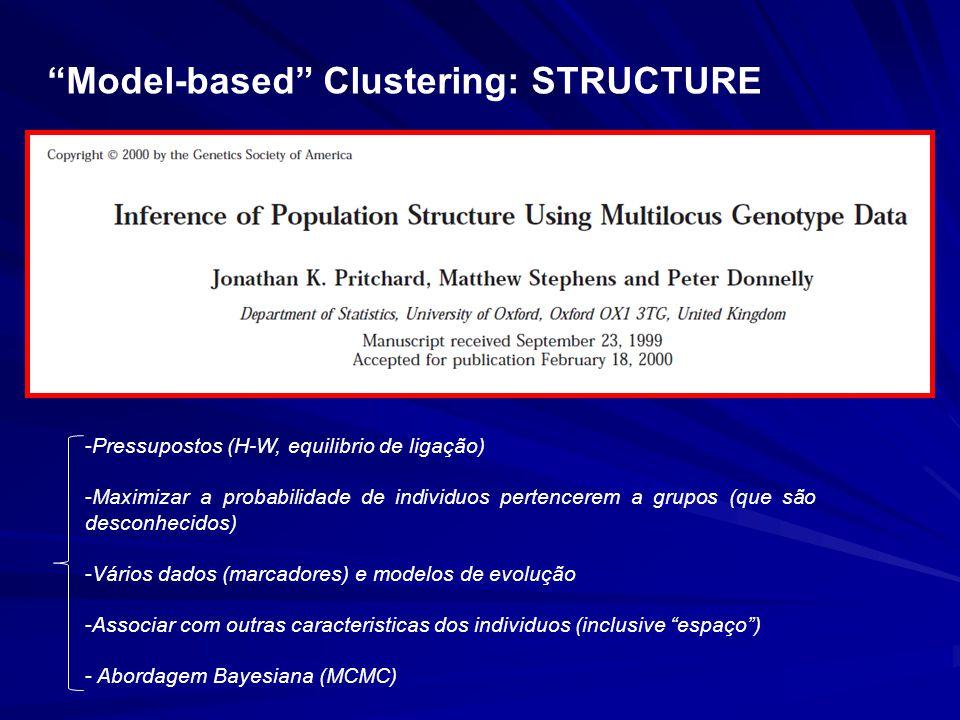 Model-based Clustering: STRUCTURE -Pressupostos (H-W, equilibrio de ligação) -Maximizar a probabilidade de individuos pertencerem a grupos (que são desconhecidos) -Vários dados (marcadores) e modelos de evolução -Associar com outras caracteristicas dos individuos (inclusive espaço) - Abordagem Bayesiana (MCMC)